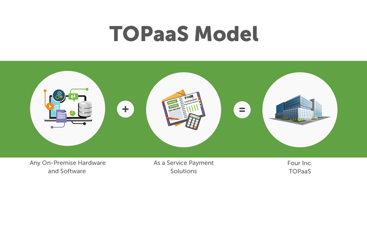 Technology on Premise as a Service (TOPaaS)